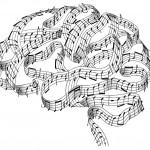 Introdução à Notação Musical